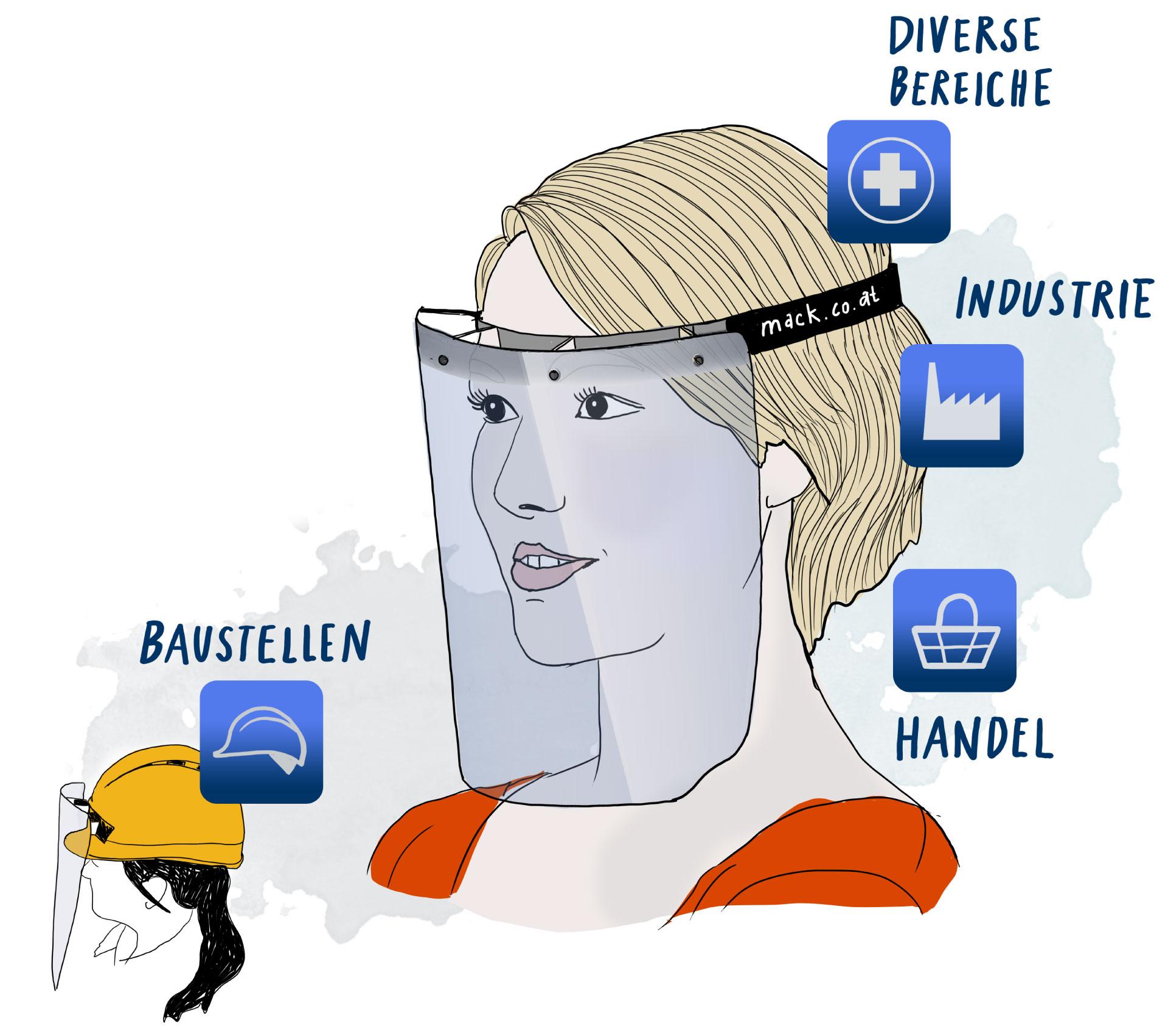 Gesichtsschutz mit Ersatzvisier transparent